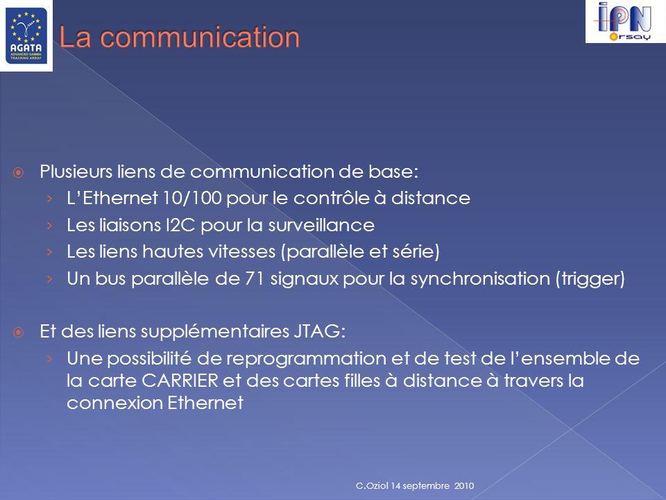 La communication Plusieurs liens de communication de base: