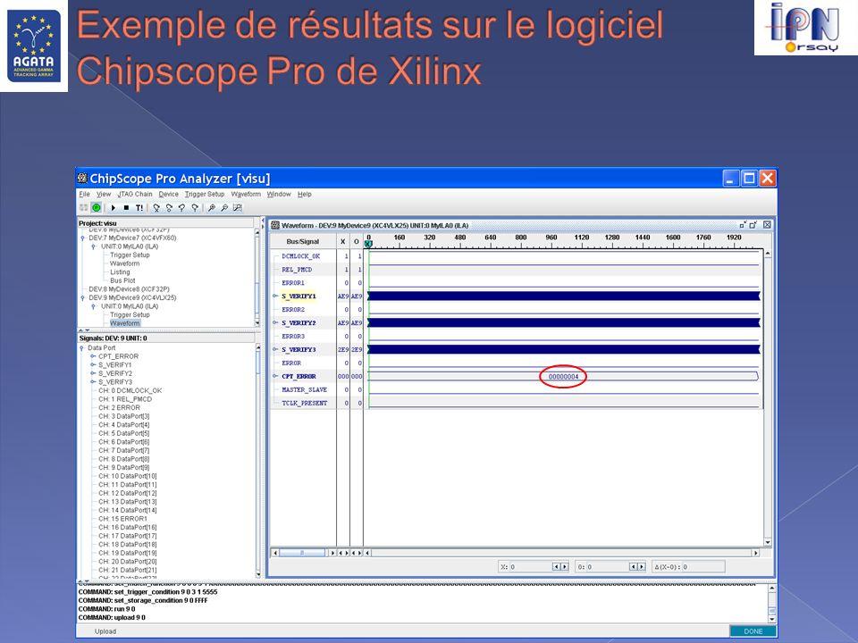 Exemple de résultats sur le logiciel Chipscope Pro de Xilinx