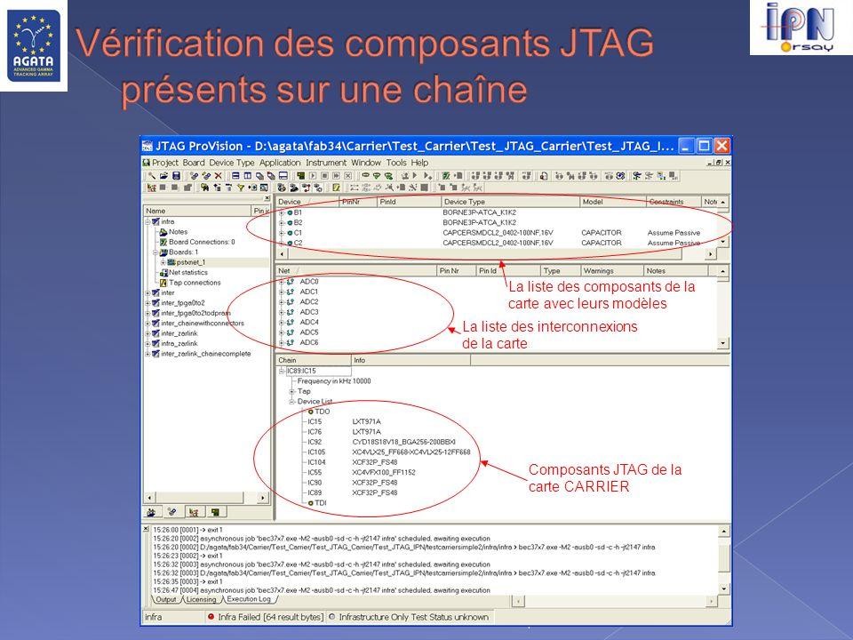 Vérification des composants JTAG présents sur une chaîne