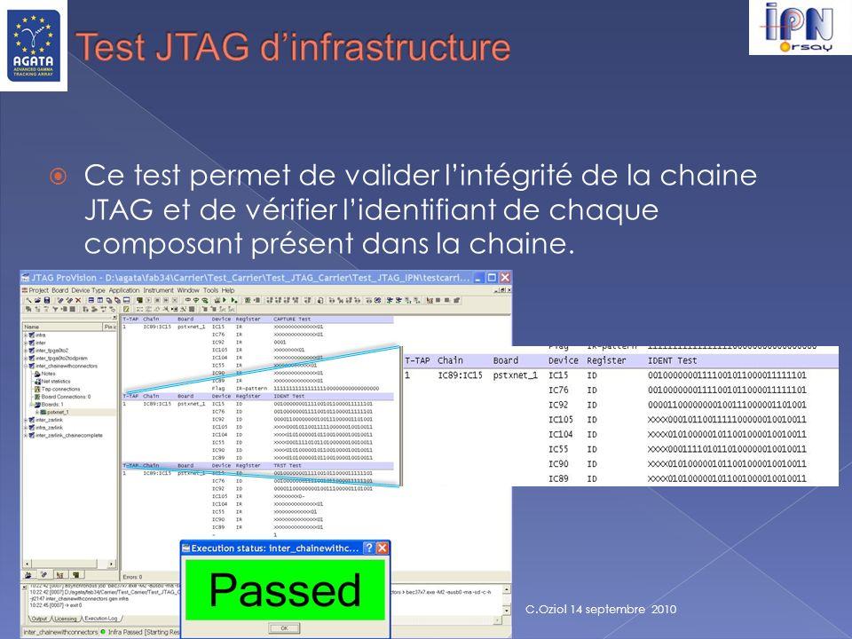 Test JTAG d'infrastructure