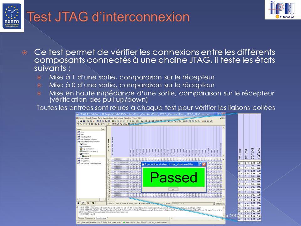 Test JTAG d'interconnexion