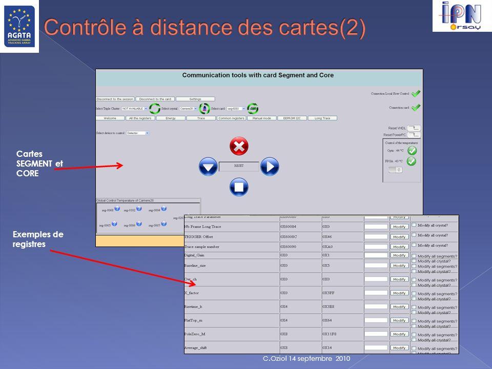Contrôle à distance des cartes(2)