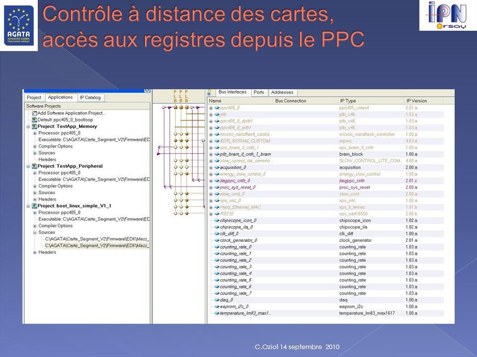 Contrôle à distance des cartes, accès aux registres depuis le PPC