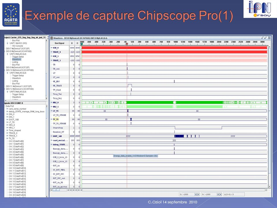 Exemple de capture Chipscope Pro(1)