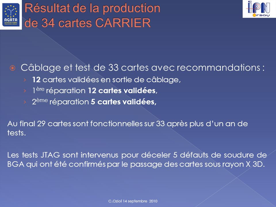 Résultat de la production de 34 cartes CARRIER