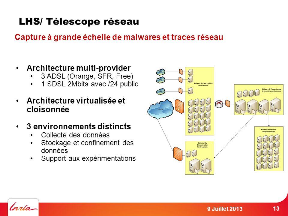LHS/ Télescope réseau Capture à grande échelle de malwares et traces réseau. Architecture multi-provider.