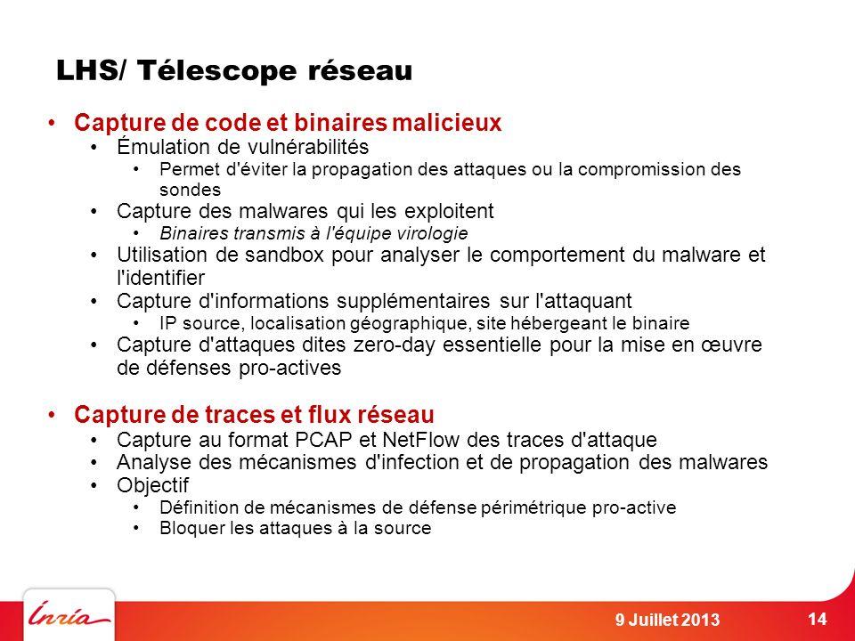 LHS/ Télescope réseau Capture de code et binaires malicieux