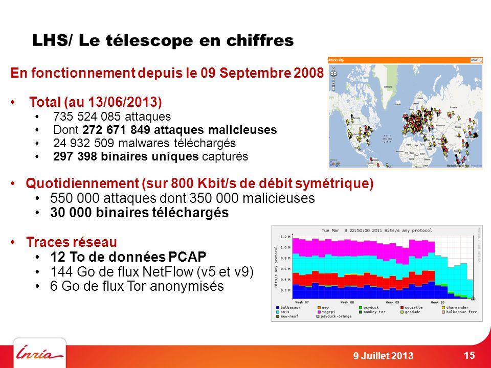 LHS/ Le télescope en chiffres