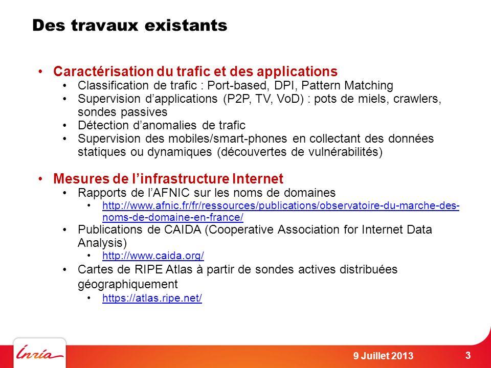 Des travaux existants Caractérisation du trafic et des applications