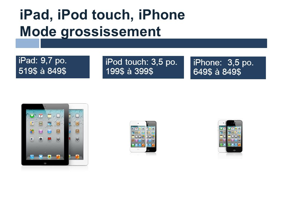 iPad, iPod touch, iPhone Mode grossissement