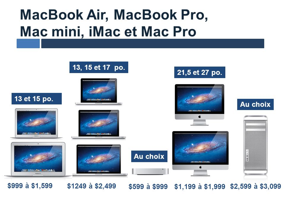 MacBook Air, MacBook Pro, Mac mini, iMac et Mac Pro