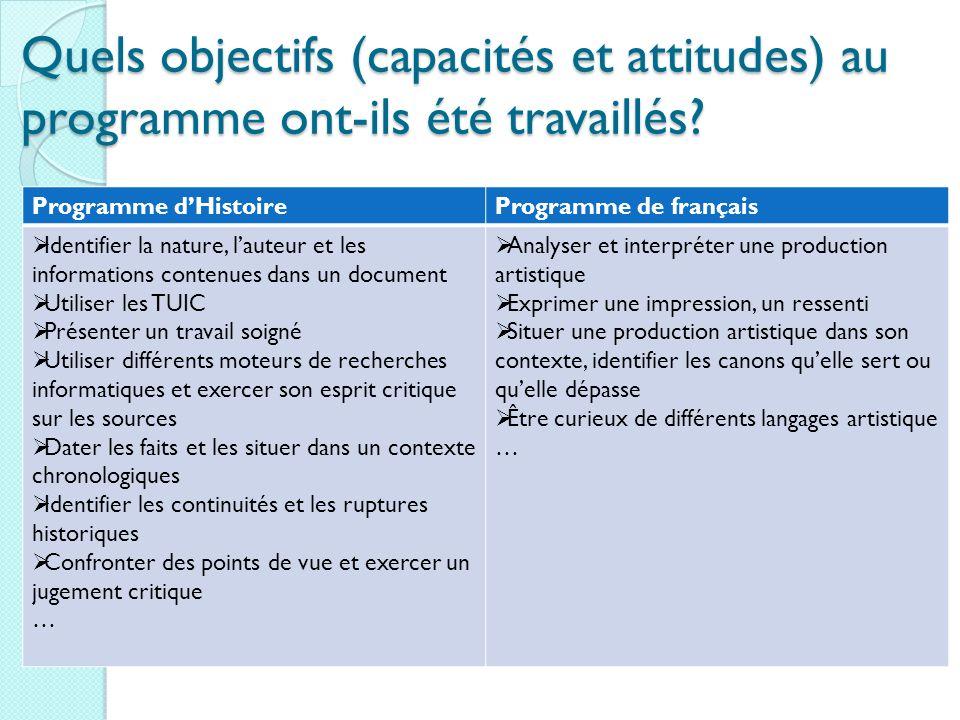 Quels objectifs (capacités et attitudes) au programme ont-ils été travaillés