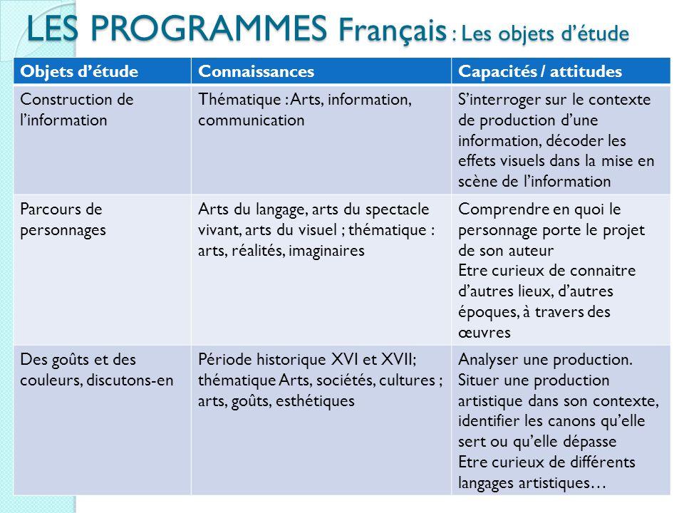 LES PROGRAMMES Français : Les objets d'étude