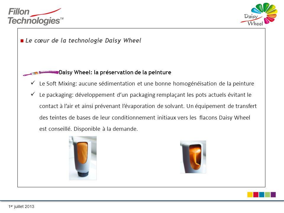 Le cœur de la technologie Daisy Wheel