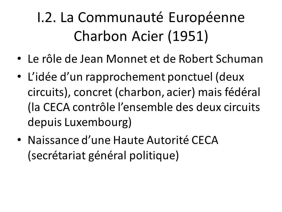 I.2. La Communauté Européenne Charbon Acier (1951)