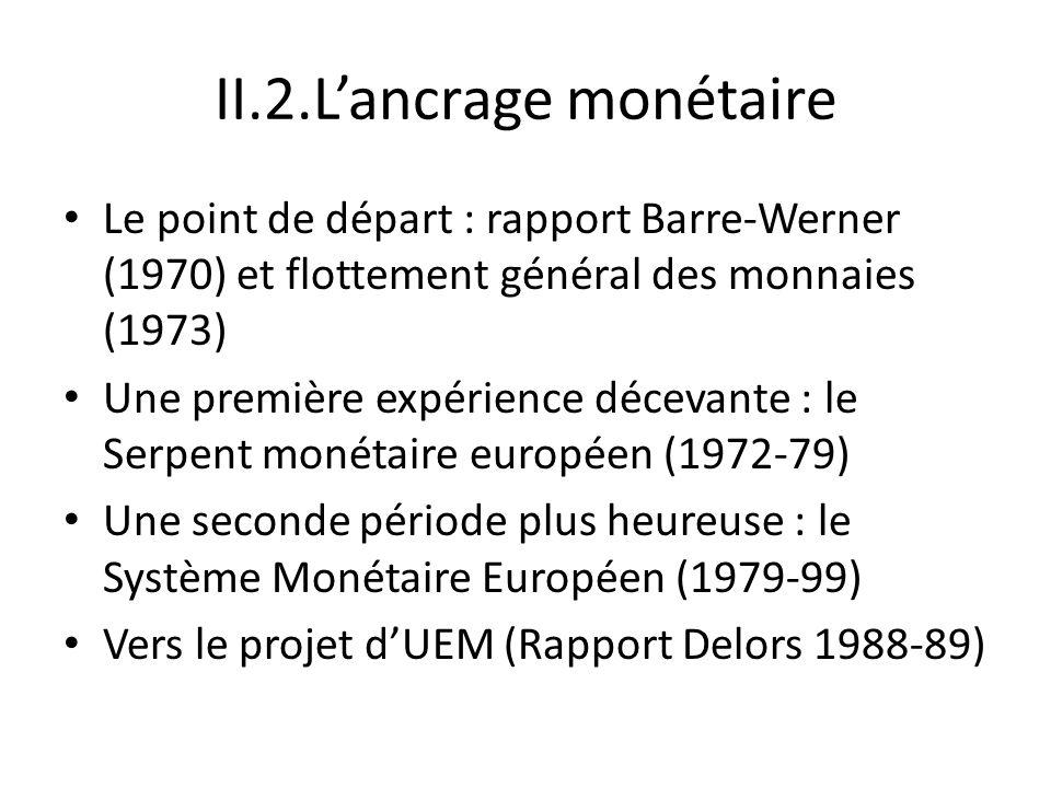 II.2.L'ancrage monétaire