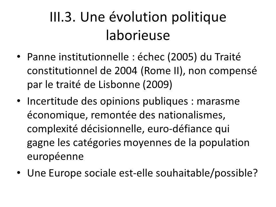 III.3. Une évolution politique laborieuse