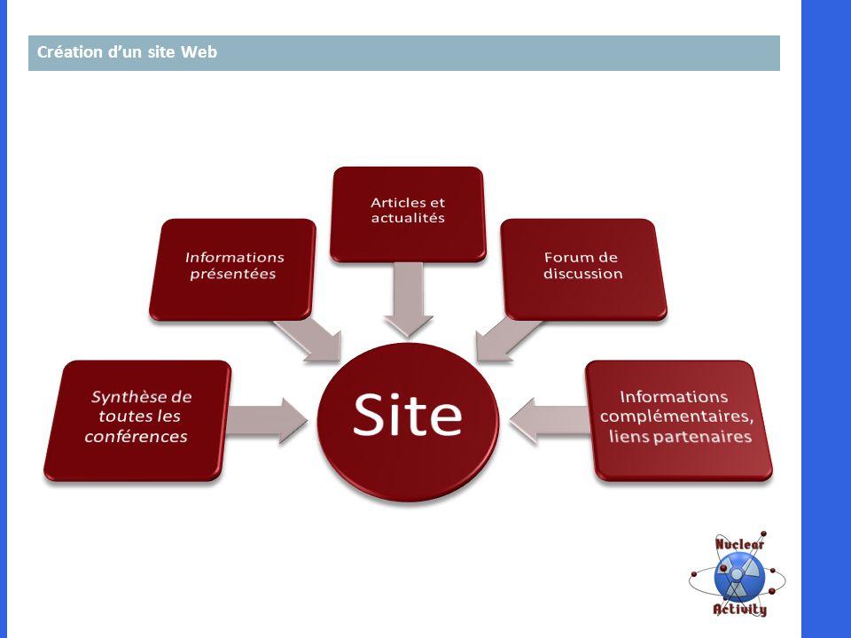 Site Synthèse de toutes les conférences Informations présentées