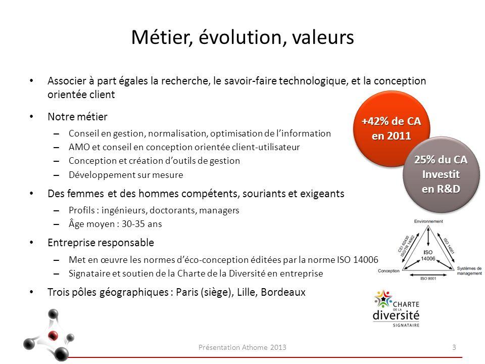 Métier, évolution, valeurs