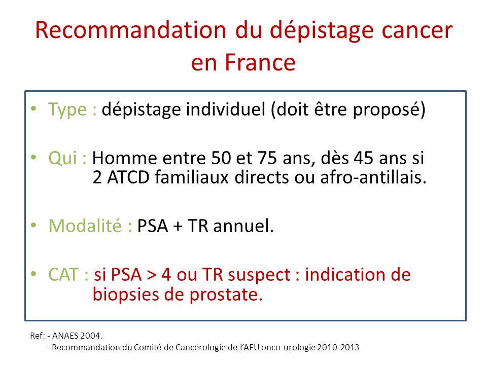 Recommandation du dépistage cancer en France