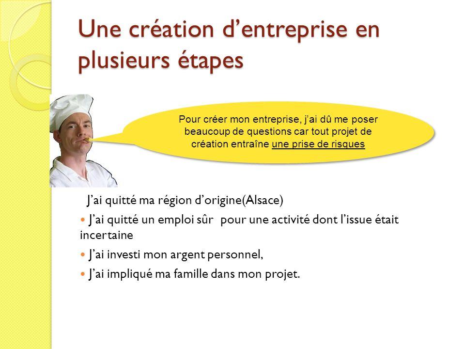 Une création d'entreprise en plusieurs étapes