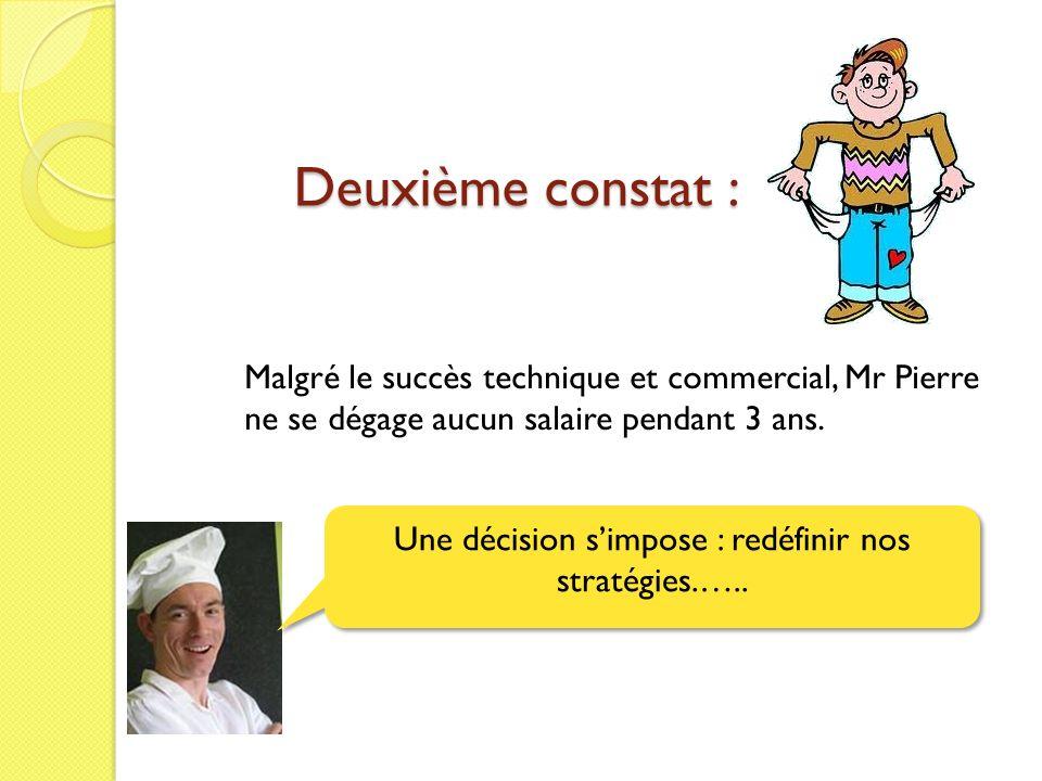 Une décision s'impose : redéfinir nos stratégies.…..