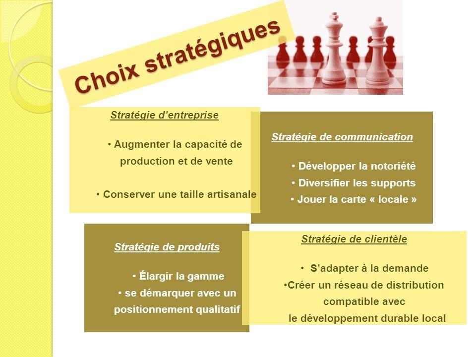 Choix stratégiques Stratégie d'entreprise Augmenter la capacité de