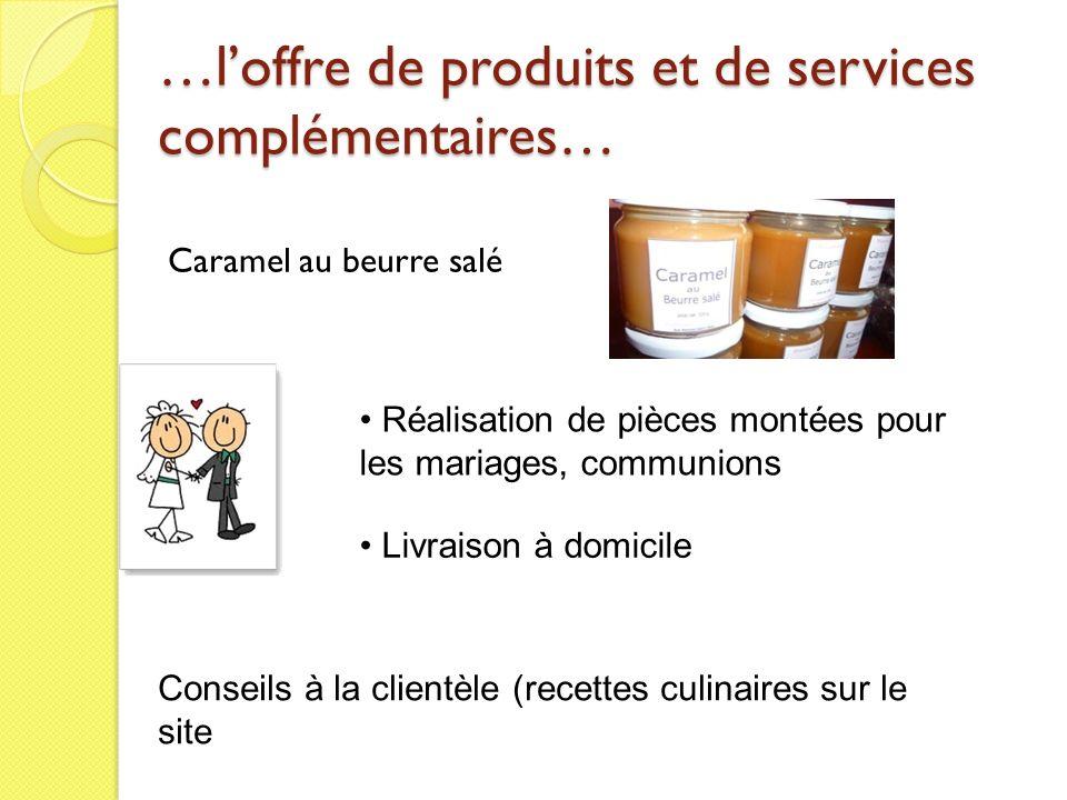 …l'offre de produits et de services complémentaires…