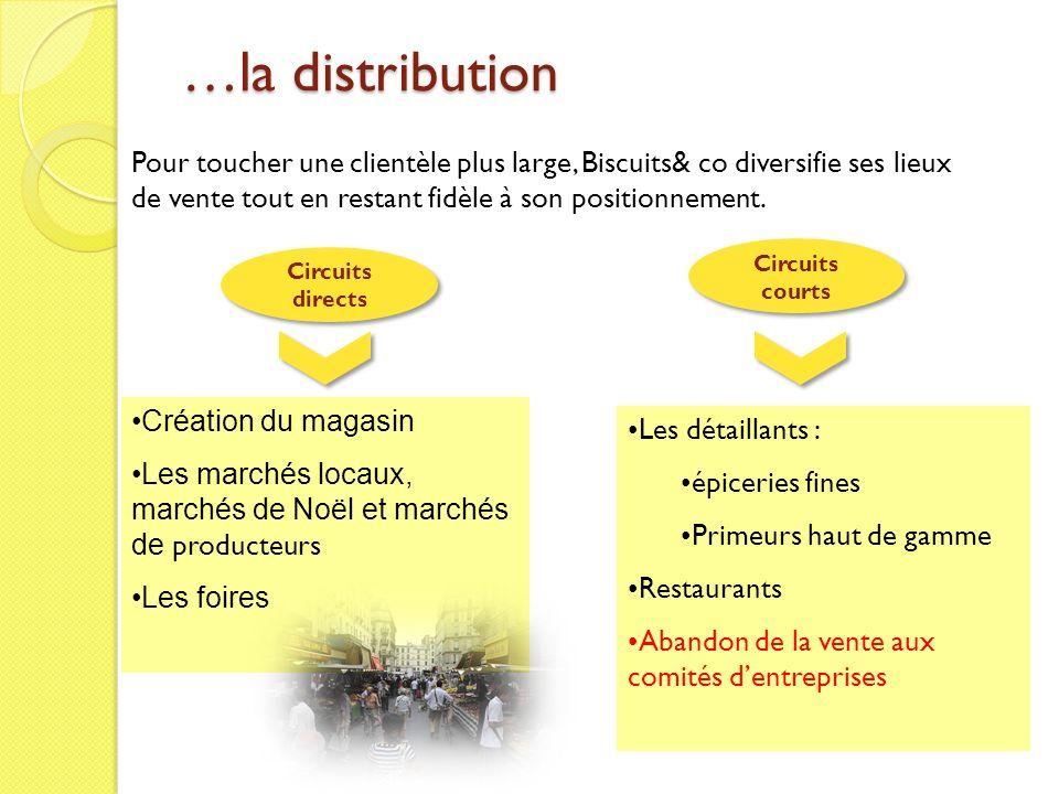 …la distribution Pour toucher une clientèle plus large, Biscuits& co diversifie ses lieux de vente tout en restant fidèle à son positionnement.