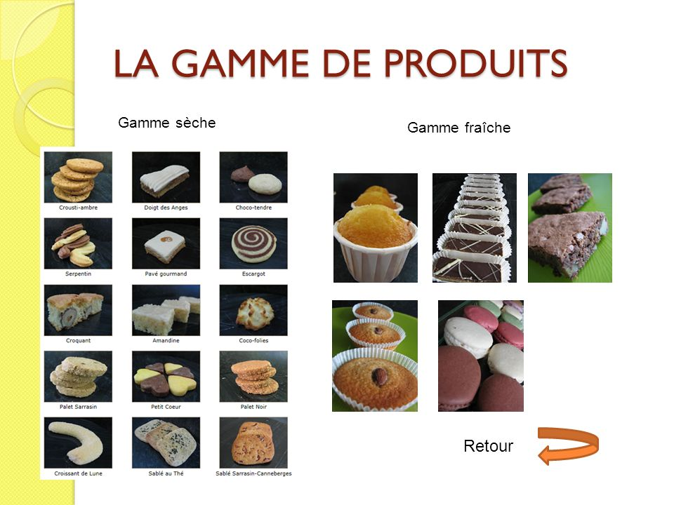 LA GAMME DE PRODUITS Gamme sèche Gamme fraîche Retour