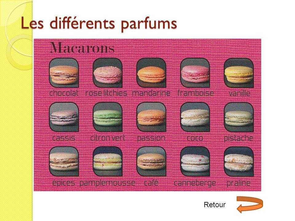 Les différents parfums