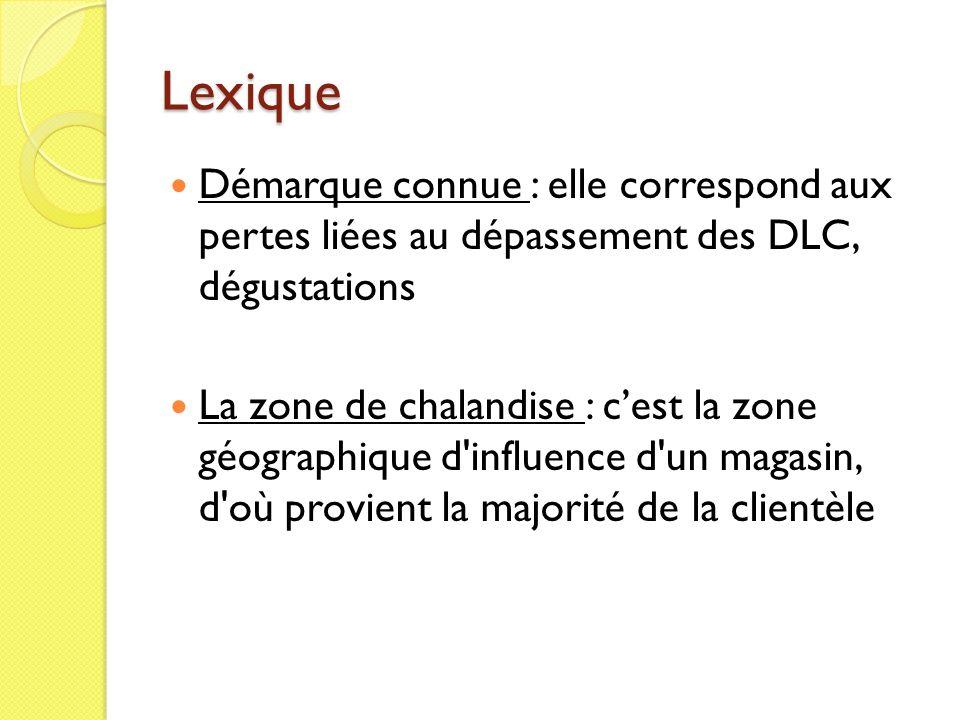 Lexique Démarque connue : elle correspond aux pertes liées au dépassement des DLC, dégustations.