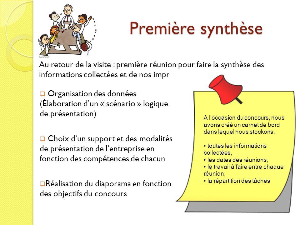 Première synthèse Au retour de la visite : première réunion pour faire la synthèse des informations collectées et de nos impressions.