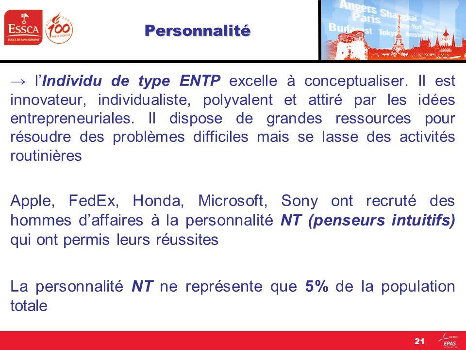 La personnalité NT ne représente que 5% de la population totale