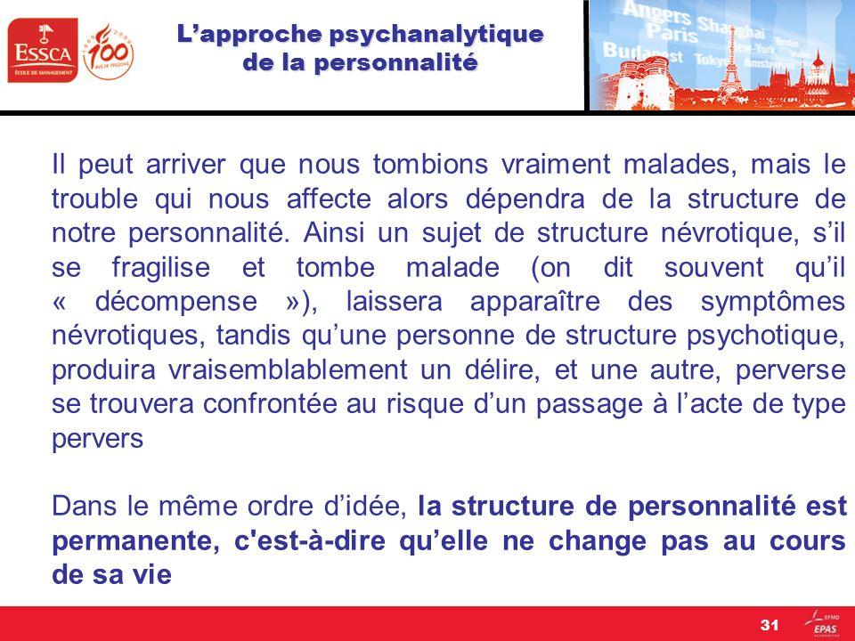 L'approche psychanalytique de la personnalité