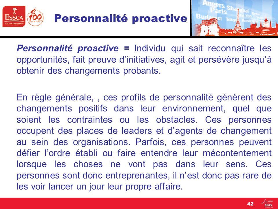 Personnalité proactive