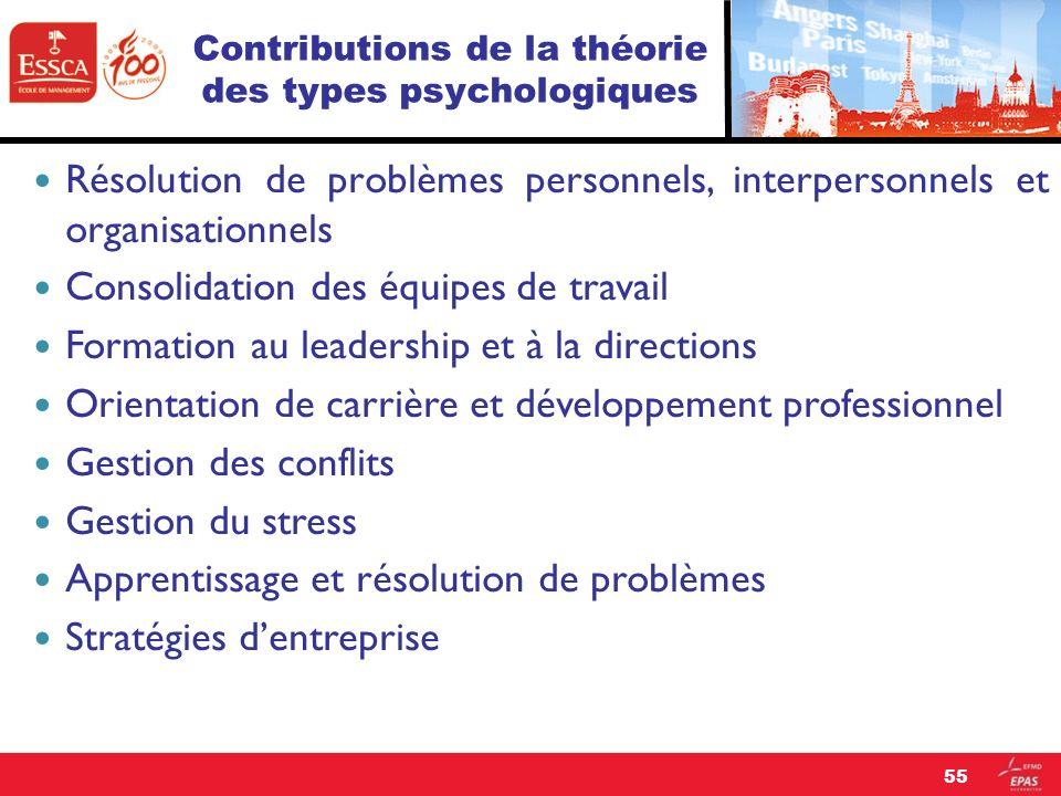 Contributions de la théorie des types psychologiques