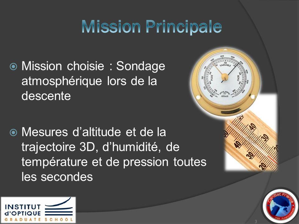Mission Principale Mission choisie : Sondage atmosphérique lors de la descente.