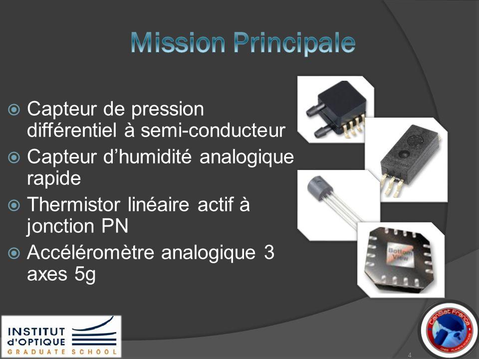 Mission Principale Capteur de pression différentiel à semi-conducteur