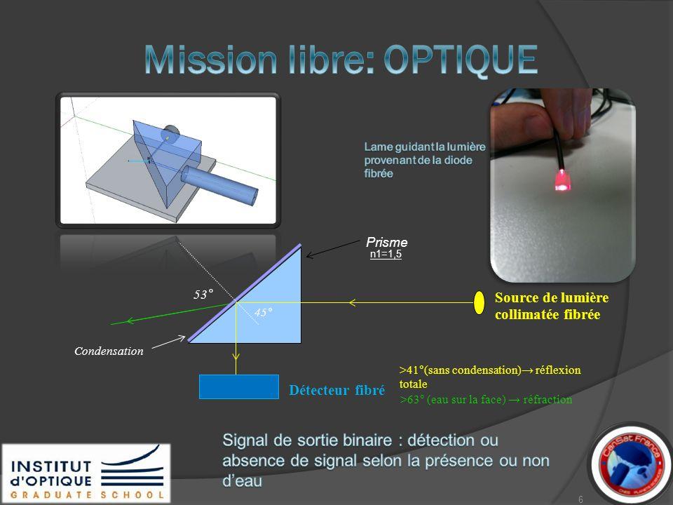 Mission libre: OPTIQUE