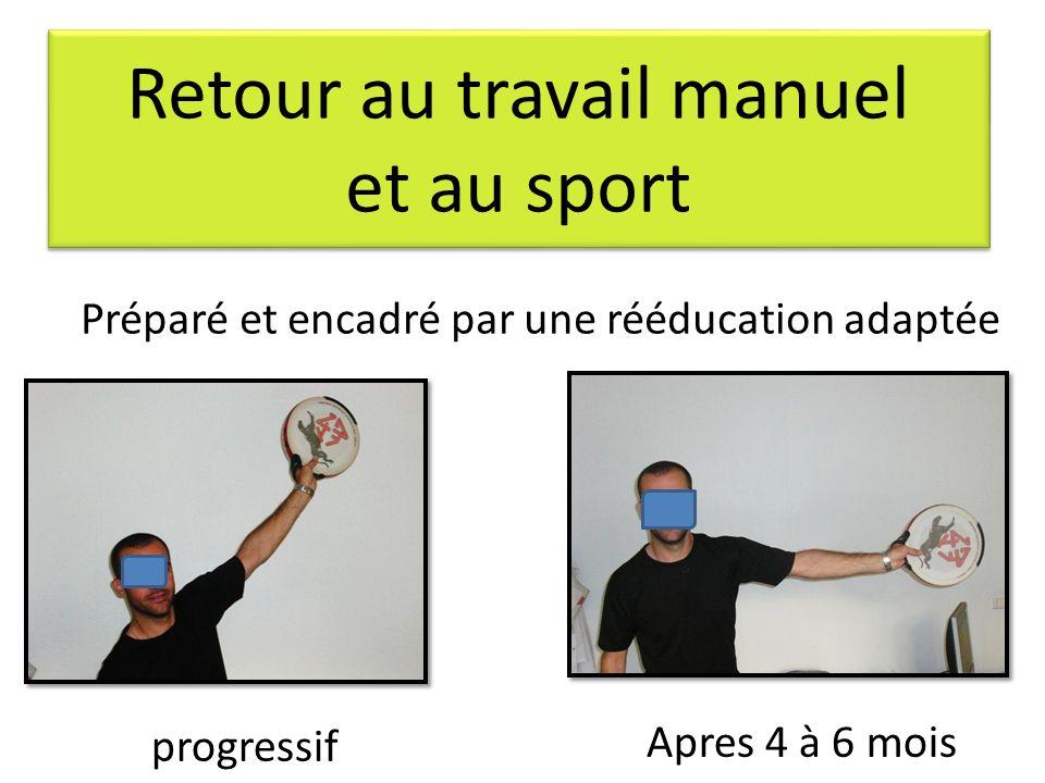 Retour au travail manuel et au sport
