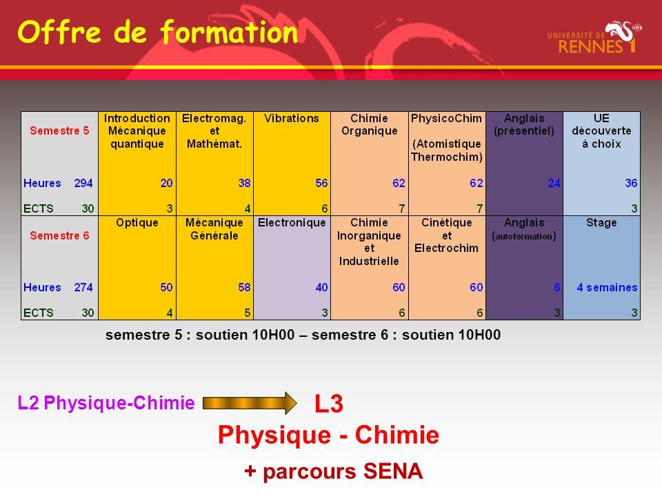 Offre de formation L3 Physique - Chimie + parcours SENA