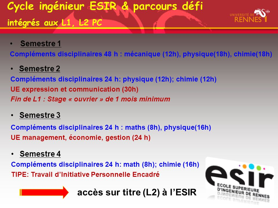 Cycle ingénieur ESIR & parcours défi