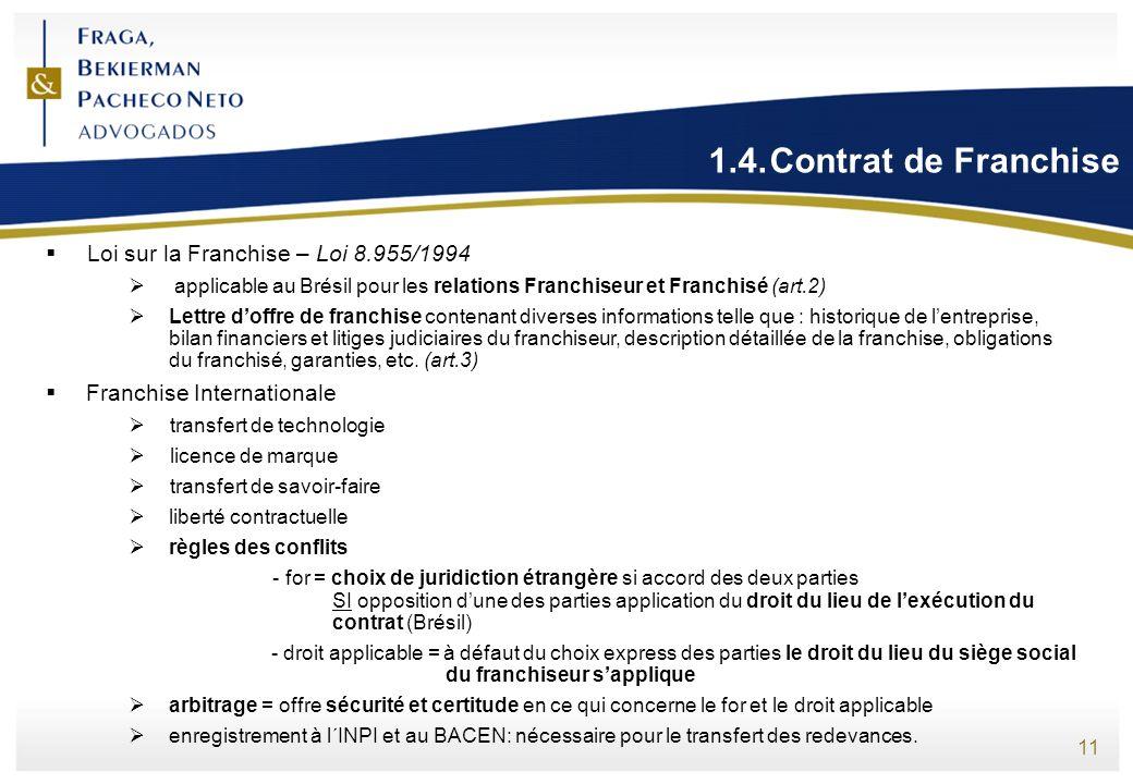 1.4. Contrat de Franchise Loi sur la Franchise – Loi 8.955/1994