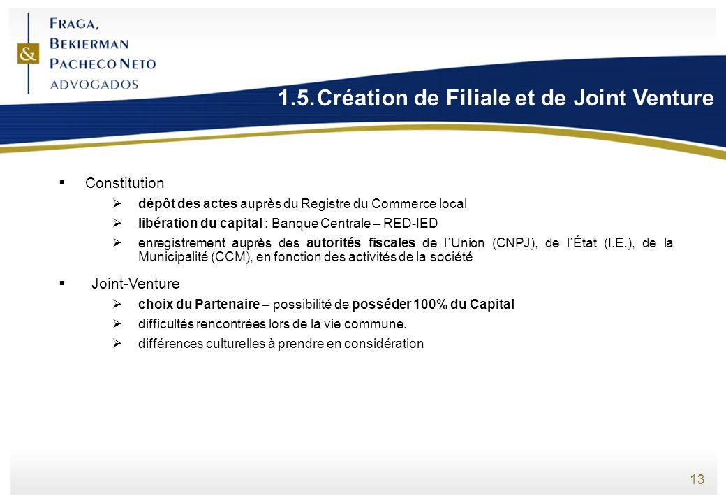 1.5. Création de Filiale et de Joint Venture