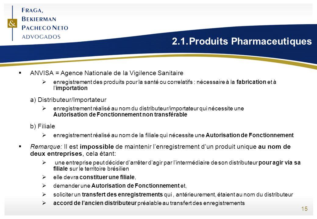 2.1. Produits Pharmaceutiques