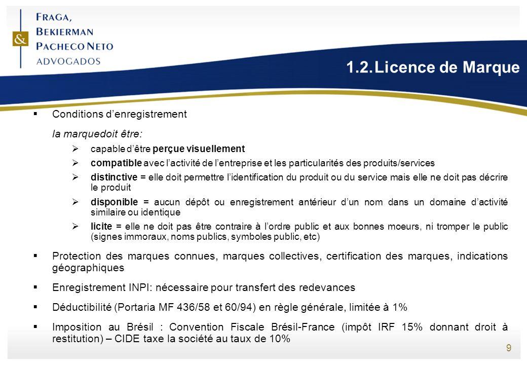 1.2. Licence de Marque Conditions d'enregistrement la marquedoit être: