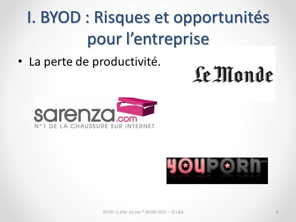 I. BYOD : Risques et opportunités pour l'entreprise