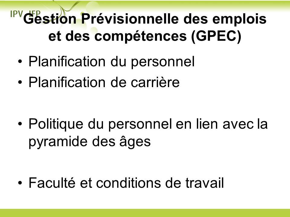 Gestion Prévisionnelle des emplois et des compétences (GPEC)