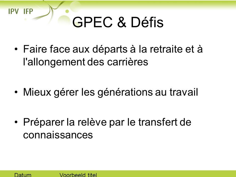 GPEC & Défis Faire face aux départs à la retraite et à l allongement des carrières. Mieux gérer les générations au travail.